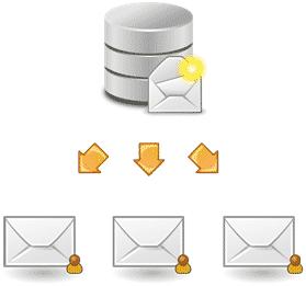 EmailDiagram