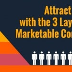How to Create Marketable Training Programs