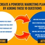 10 Powerful Questions That Will Upgrade Your Marketing