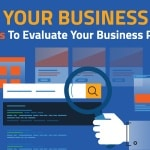 Your Annual Fitness Business Analysis